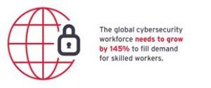 The global cybersecurity workforce needs to grow