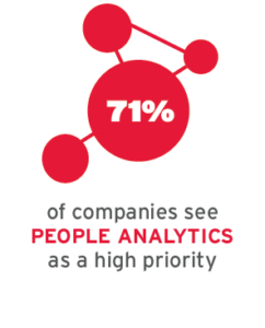 71% of Companies see People Analytics as a high priority