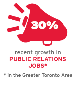 30 percent recent growth in public relations jobs in the Greater Toronto Area