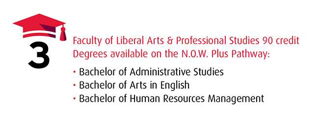 Faculty of Liberal Arts & Professional Studies 90 credit Degrees available on the N.O.W. Plus Pathway
