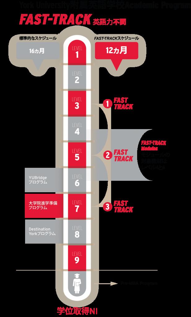 AP_infographic_vert v10_LRGer_type_V3-JPN