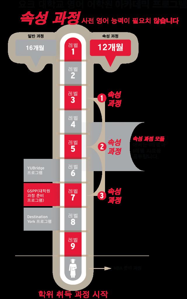 AP_infographic_vert v10_LRGer_type_V3-KOR