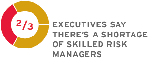 What executives say
