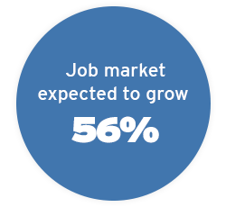 Job market expected to grow 56%