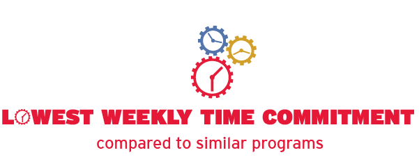 Lowest weekly time commitment compared to similar programs