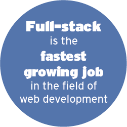 Full-stack is the fastest growing job in the field of web development