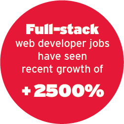 Full-stack web developer jobs seen recent growth of +2500%