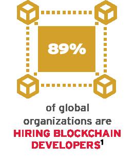 89% of global organizations are hiring blockchain developers
