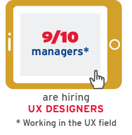 9/10 managers are hiring UX Designers (Working in the UX field)
