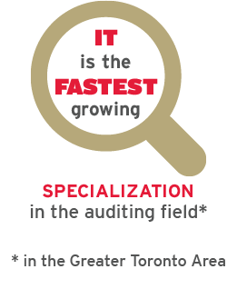 The fastest growing specialization in the auditing field is IT* (*in the GTA)