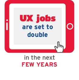 75% of managers plan to double their UX jobs (Working in the UX field)