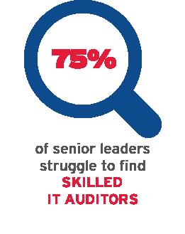 75% of senior leaders struggle to find skilled IT auditors