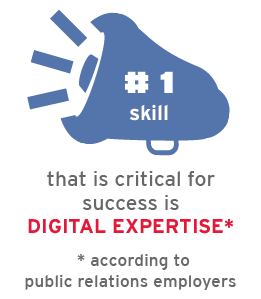 Digital skills are critical for success according to public relations employers