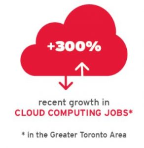 300% recent growth in cloud computing jobs in the Greater Toronto Area