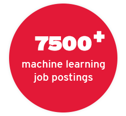 Over 7500 machine learning job postings